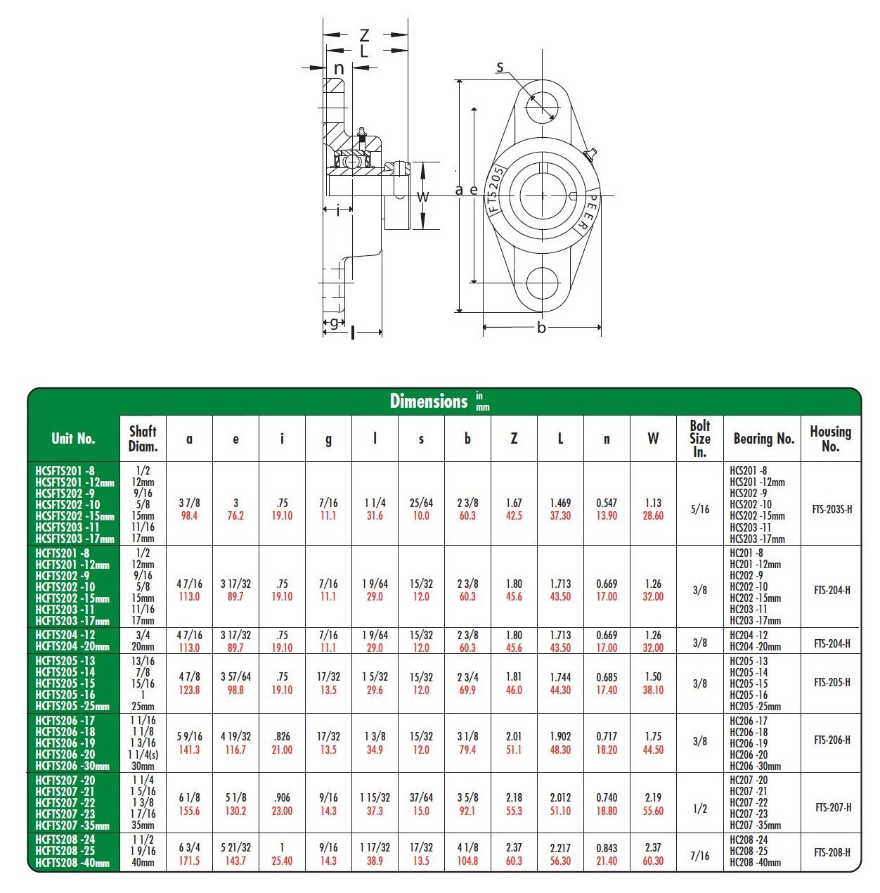 Peer Bearing PER HCFTS208-24 2 Bolt Flange Unit Single Lip Seals Eccentric Locking Collar Cast Iron 5-21//32 Center Length 1-1//2 Bore 5-21//32 Center Length 1-1//2 Bore Relubricable Wide Inner Ring