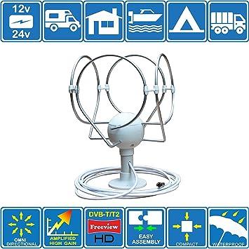 KORONA TS Lite - Antena DE TV/FM Digital Omni Directa con Estructura en Amplificador para Motorhome/Boat/Caravan/Camper/Truck/Adecuado para DVB-T y ...