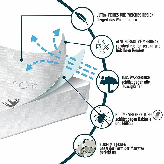 Dreamzie Protector de Colchón Impermeable 100 x 200 cm - Cubre Colchón Transpirable: Amazon.es: Hogar