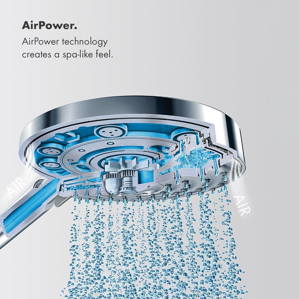 Hansgrohe 4528000 Raindance Select E120 Low Flow 2.0 GPM Hand Shower Chrome