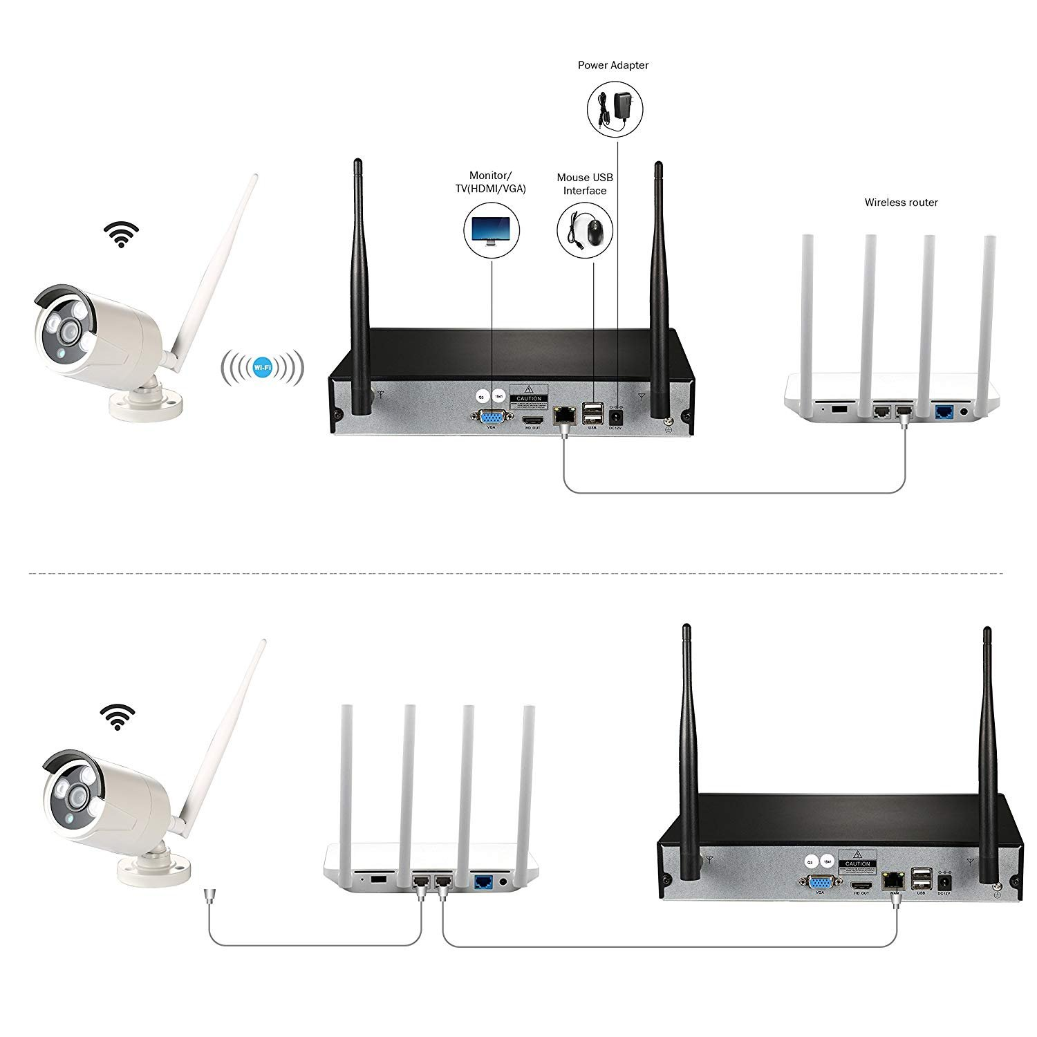 Security Camera Set Outdoor Wifi, 4 x 1080P Wireless CCTV Cameras Kit for Home Garden, IP Surveillance Camera System with Night Vision, Motion Detector, NVR Recorder with 1TB Hard Disk, IP66 Waterproof, Motion Sensor for Android,IOS & PC ,