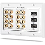 3 Gang Wall Plate, Fosmon [3-Gang 7.2 Surround Sound Distribution] Home Theater Copper Banana Binding Post Coupler Type Wall Plate for 7 Speakers, 2 RCA Jacks for Subwoofers & 3 HDMI Ports