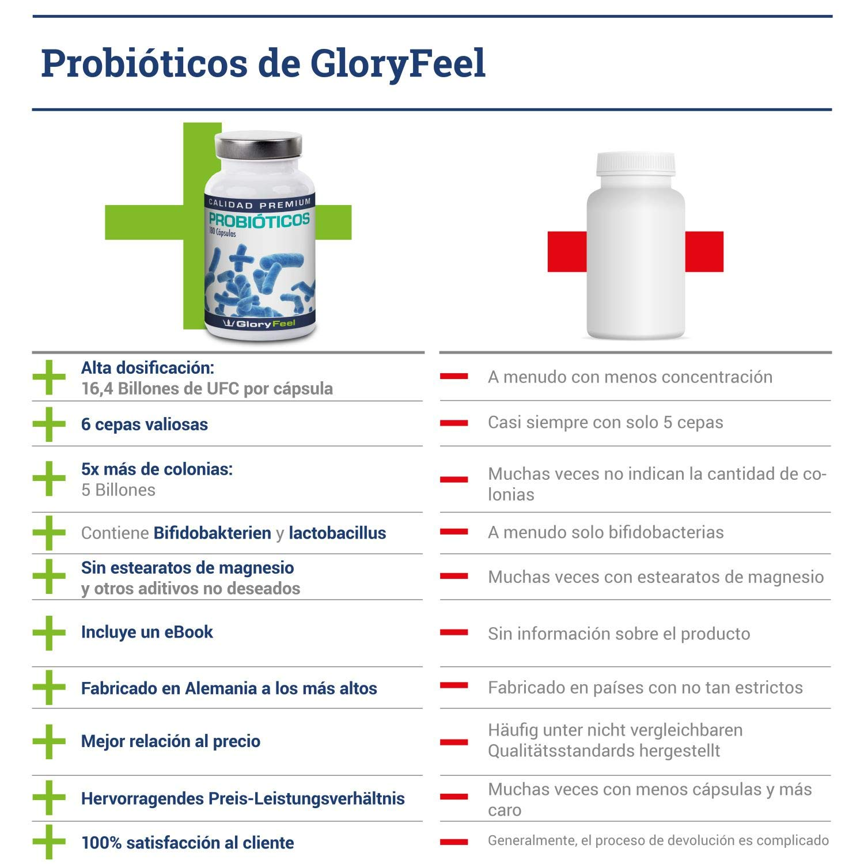 Probioticos 180 Capsulas Veganas - 16.4 Billones de UFC - 6 cepas bacteriales - Contiene Bifidobacterias valiosas, Lactobacillus y Enterococcus Faecium ...