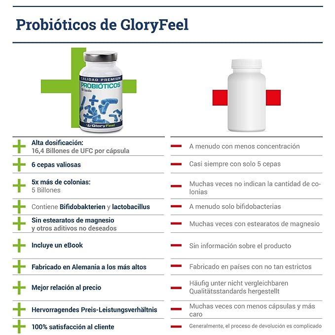 ... cepas bacteriales - Contiene Bifidobacterias valiosas, Lactobacillus y Enterococcus Faecium - Fabricado en Alemania: Amazon.es: Salud y cuidado personal