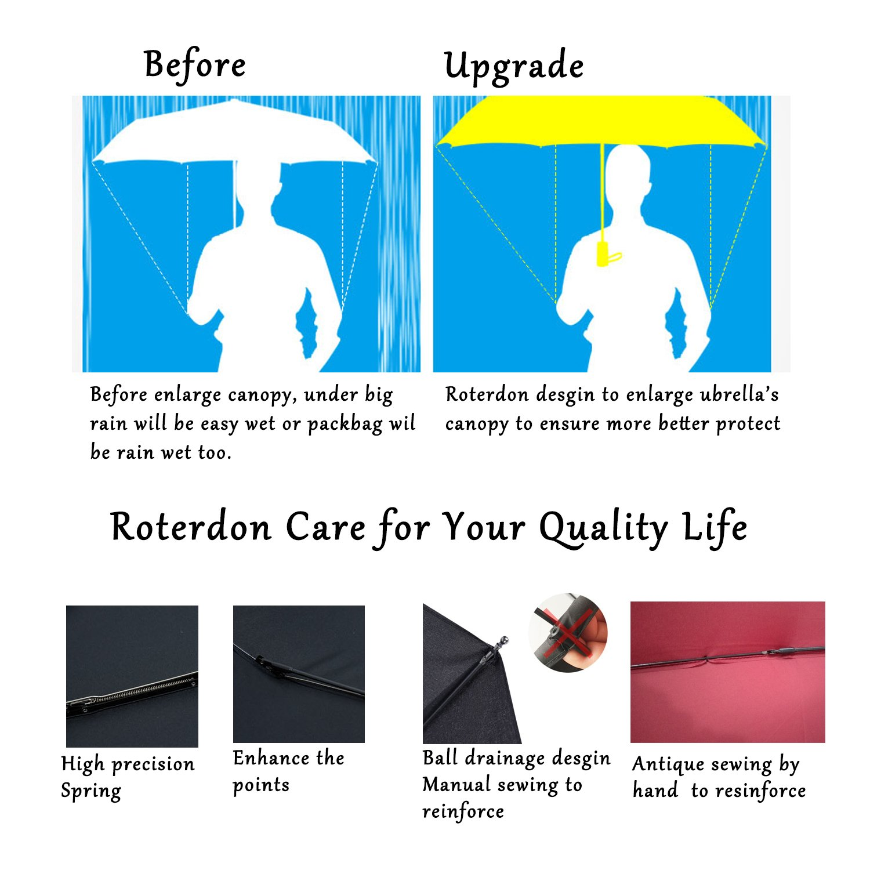 ff396d39dc53 ROTERDON Lightweight Compact Travel Umbrella - Windproof Automatic  Umbrellas with Teflon Coating(Blue)
