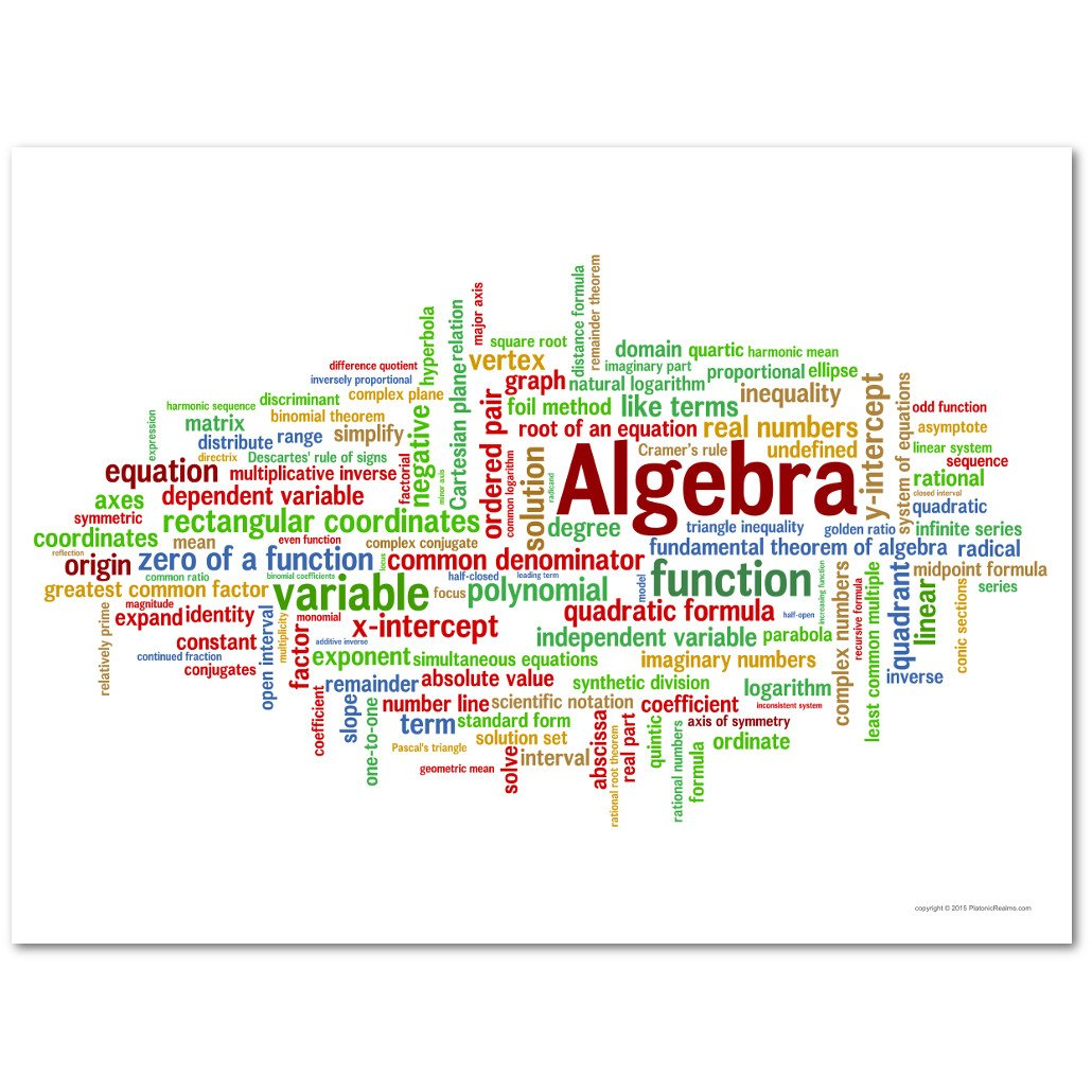 Algebra Word Cloud Poster