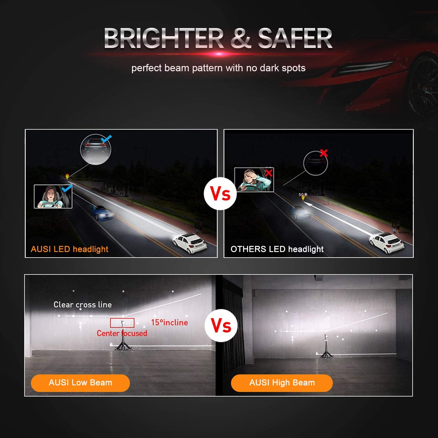 6800LM 6000K Xenon White AUSI 9007 HB5 LED Headlight Bulbs All-in-One Conversion Kit with Mini Fans FA4 Series CSP Chips Low Beam//Fog Light Bulb