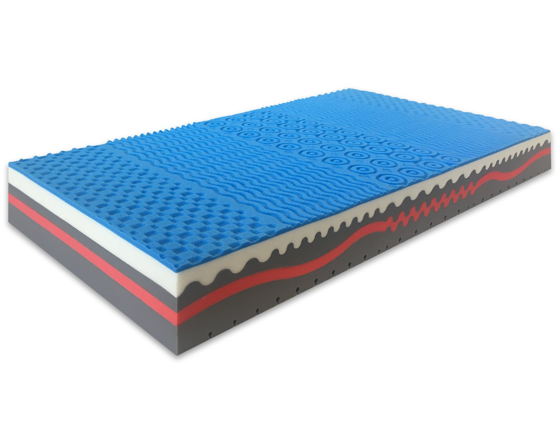 Marcapiuma - Colchón viscoelástico Individual Memory 80x180 Alto 25 cm - Sunshine - firmeza H2 Medio 9 Zonas - Producto Sanitario CE - Funda desenfundable ...