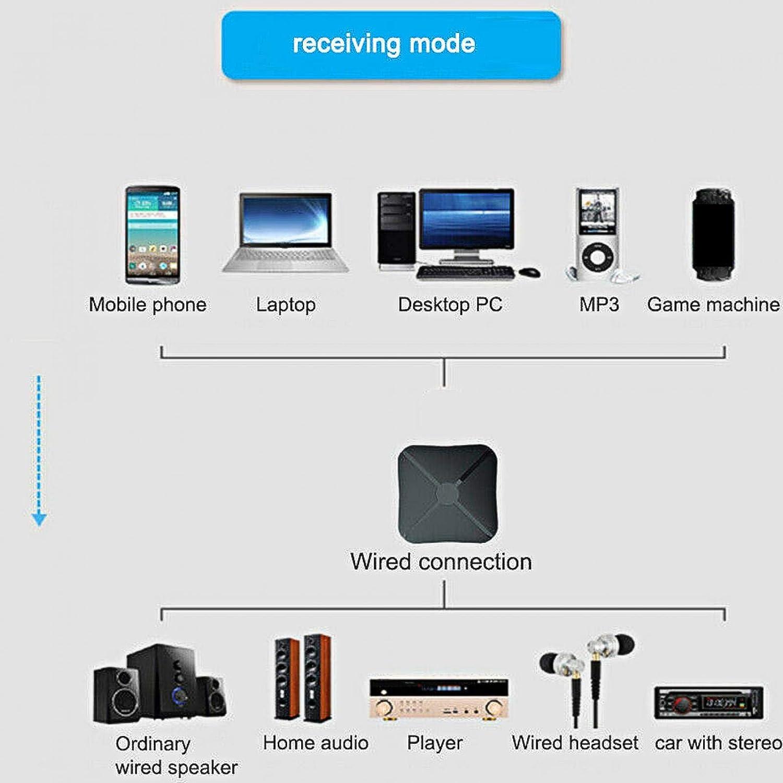 Smartphone Kopfh/örer Laptop Socobeta Audioempf/änger Audio-Sender Breite Kompatibilit/ät f/ür Computer MP3-Player Stereoanlage