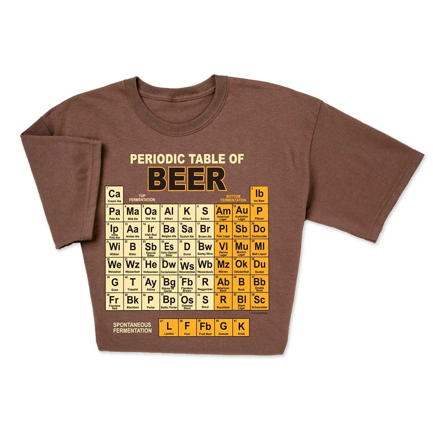 Periodic table t shirts australia periodic diagrams science periodic table t shirt australia tables urtaz Image collections