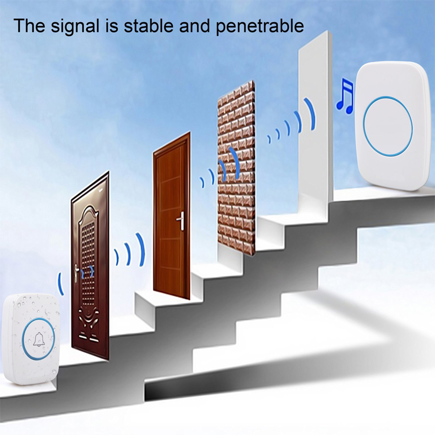 Adjustable Volume zhenxing Waterproof Door Bell Kit with 1 Plug-In Receiver and 1 Push Button Transmitter Operating at 500Feet Wireless Doorbell Battery included 48 Chimes zwzx