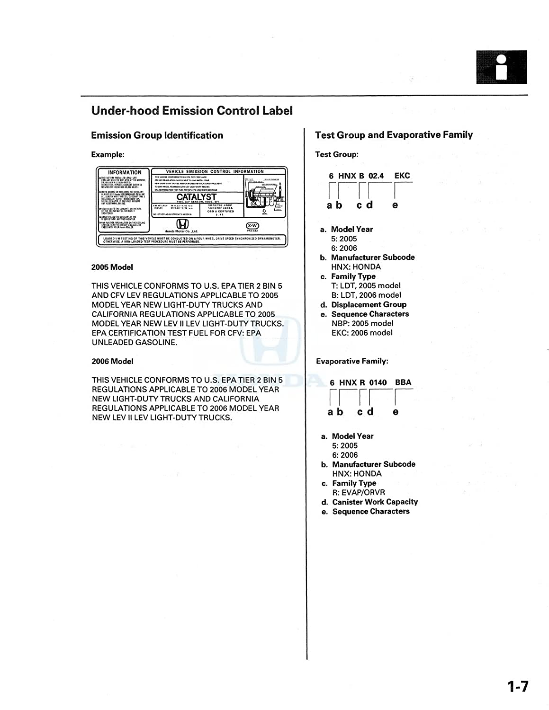 Amazon.com: bishko automotive literature 2005 2006 Honda CR-V Shop Service  Repair Manual CD w/ETM manual OEM: Automotive