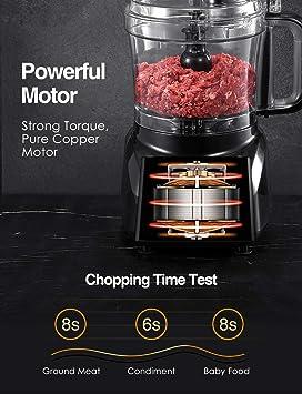 Decen Procesador de Alimentos, 2L Robot de Cocina, Cortador de Verdura Electrico, 3 Modos de Velocidad, 2 Cuchillas Una para Cortar la Carne y Otra para Hacer Masa: Amazon.es