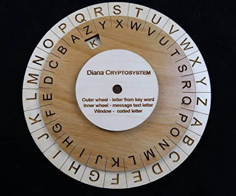 The Diana Cryptosystem – US Army Special Forces Cipher Disk of Vietnam & Cold War Era 4
