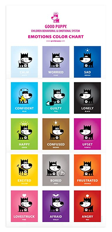 Amazon.com : GOOD PUPPY Children Behavioral & Emotional System Emotions  Color Wall Chart :
