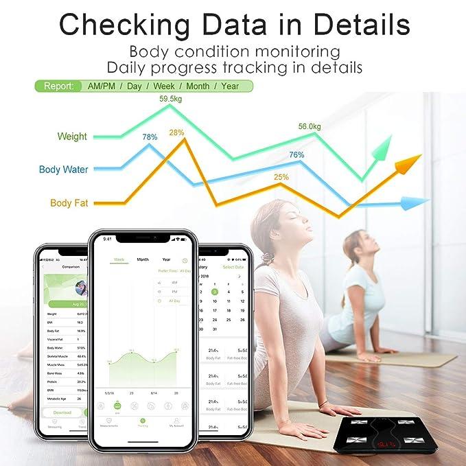 iTeknic Body Fat Scale, FDA aprobado Bluetooth Bañera Composición Analyzer 180 kg Smart BMI? Báscula para 11 datos de salud de grasa subcutánea, peso, agua, ...