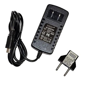 HQRP Cargador/Adaptador de CA para Eton FRX3, Axis AM FM Radio ...