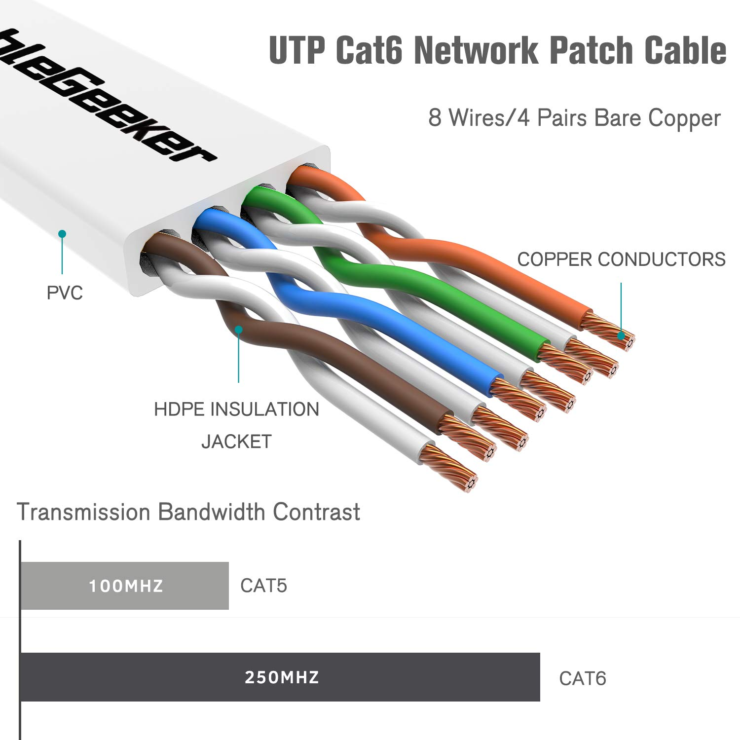 Crossover Cable Diagram Moreover Standard Ether Patch Cable Wiring