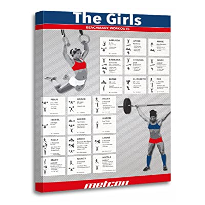 TORASS Canvas Wall Art Print Crossfit The Girls Benchmark Fitness Workouts Functional Training Artwork