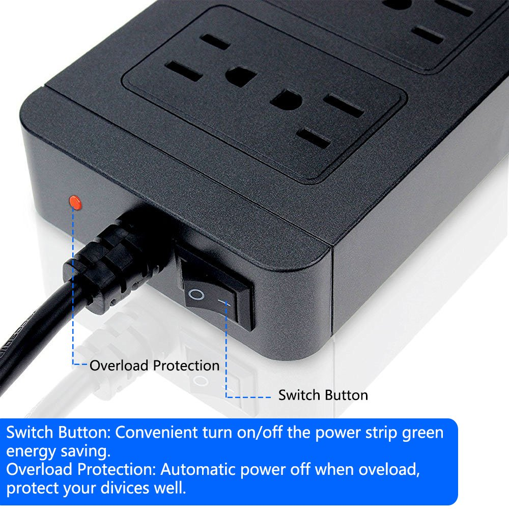 Automatic power strip
