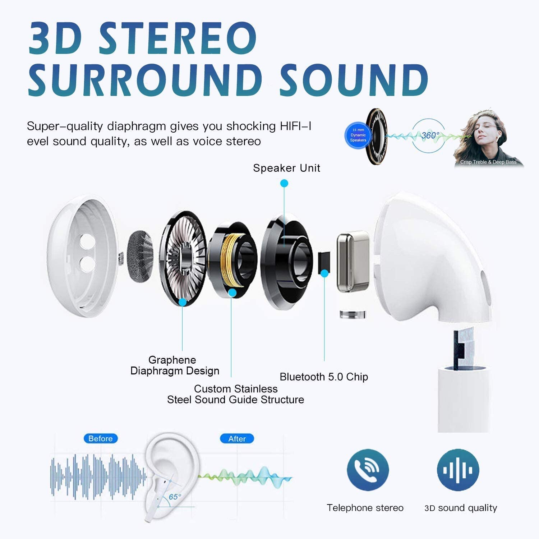 mit Mini-Ladeh/ülle integriertes Mikrofon Kompatibel mit Android//iPhone Apple IPX5 wasserdichtes Sport-Headset Bluetooth 5.0 kabellose Ohrh/örer Bluetooth-Kopfh/örer