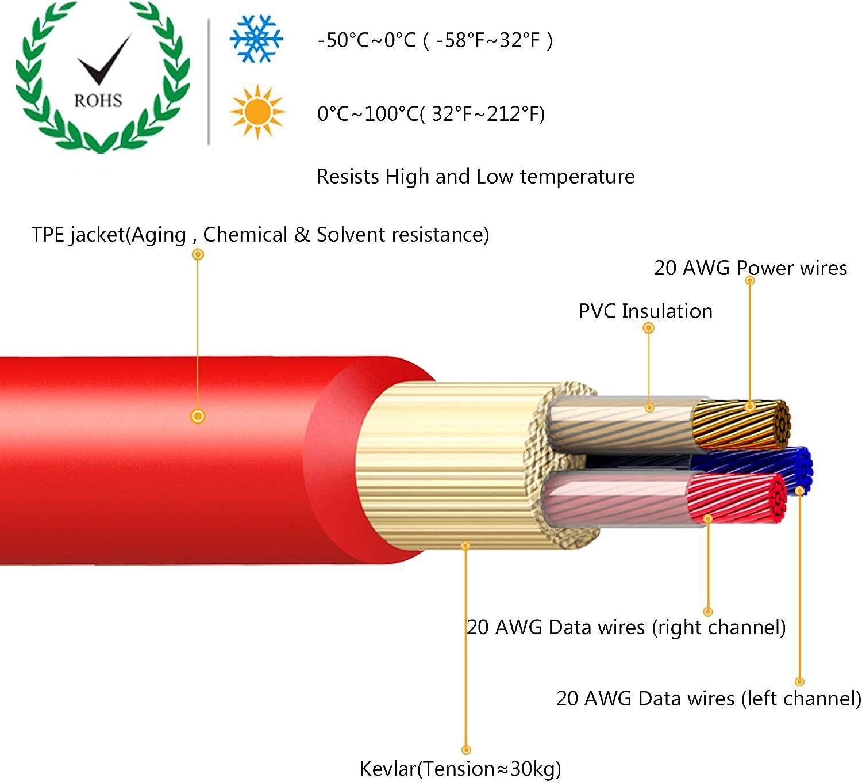 Micity de remplacement de mise /à niveau Audio c/âble dextension Cordon pour Sennheiser Hd414/Hd420/Hd430/HD525/HD545/Hd565/HD650/HD600/HD580/casque