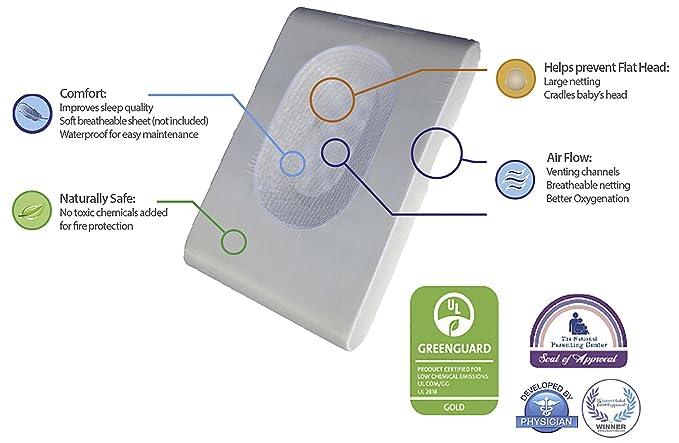 Amazon.com: ubimed Lifenest sistema de suspensión, color ...