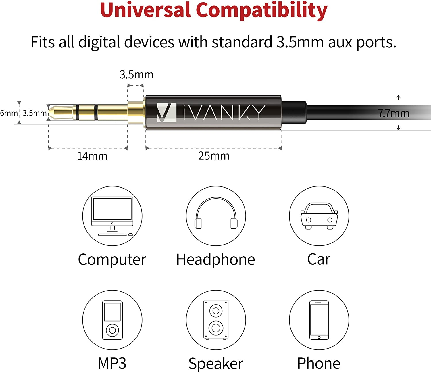 iVANKY Aux Cable 4ft [Hi-Fi Sound, 2-Pack], 3.5mm Auxiliary Audio Cable Input Adapter, Male to Male Aux Cord for Car Stereo, iPhone, iPod, iPad, Headphone Lead for Sony, Beats, etc - Black: Electronics