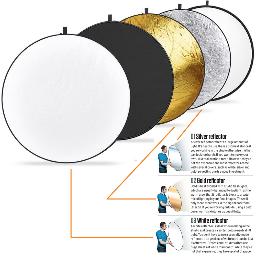 Vivider (TM) 43-inch / 110cm 5-in-1 Collapsible Multi-Disc Light Photography Reflector with Bag - Translucent, Silver, Gold, White and Black Digiparts