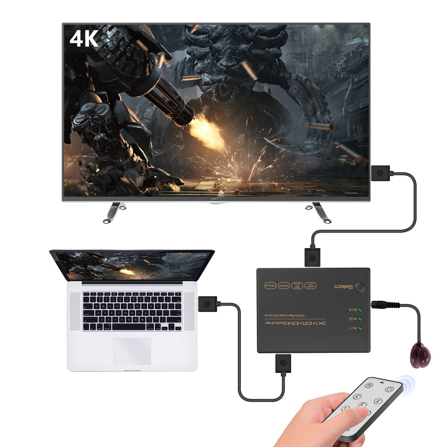 HDMI Switch 4K@60Hz 3x1 Hornbill HDMI 2.0 Switcher 3 in 1 Out HDMI Switcher Selector with IR Wireless Remote More Stable High Speed Full HD 1080P Supports HDCP 2.2//PS4 PRO//Xbox//OneX