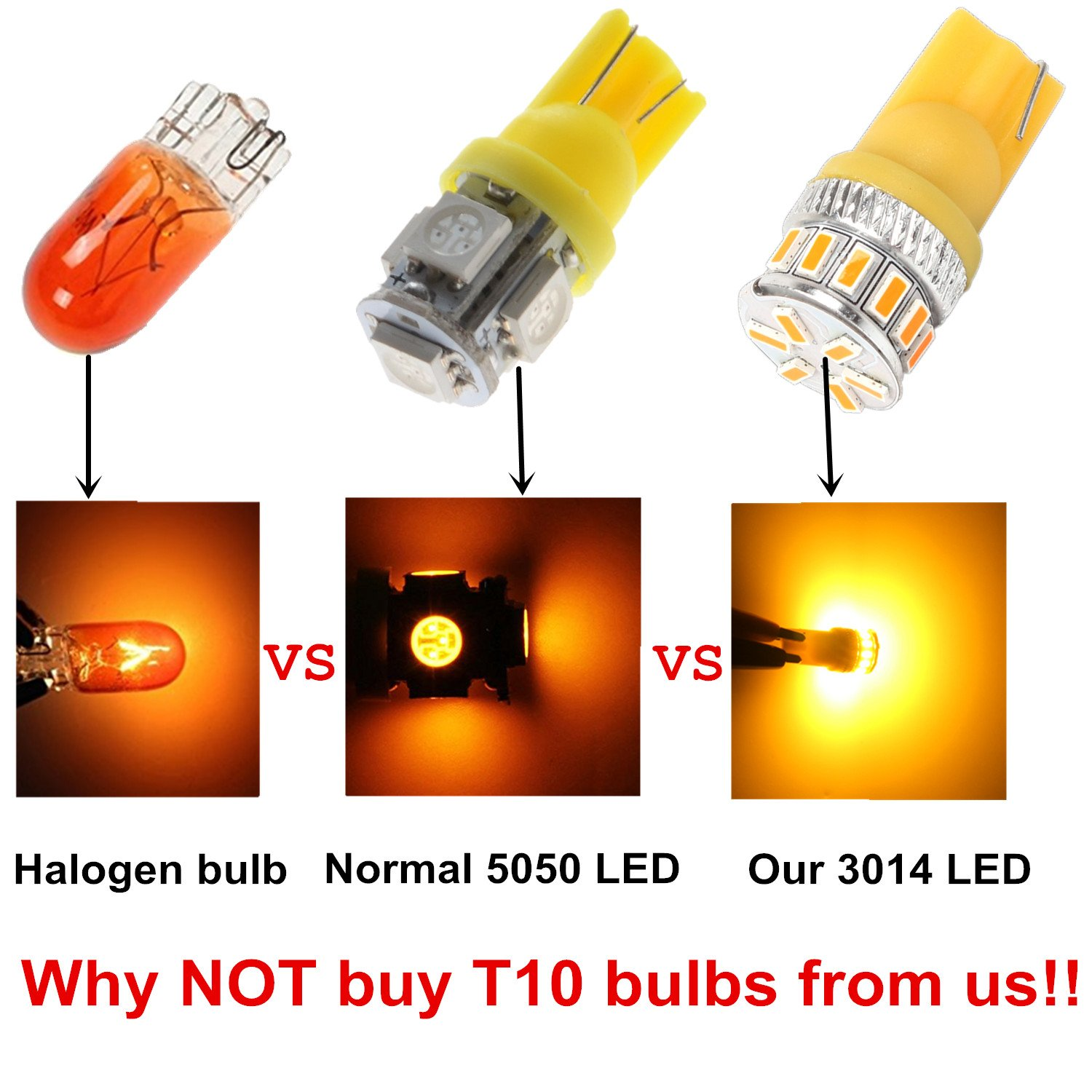 Alla Lighting T10 Wedge Amber Yellow 194 168 2825 175 W5w Led Super Powerful Flasher Bright High Power 3014 18 Smd Lights Bulbs For Side Marker Light Car