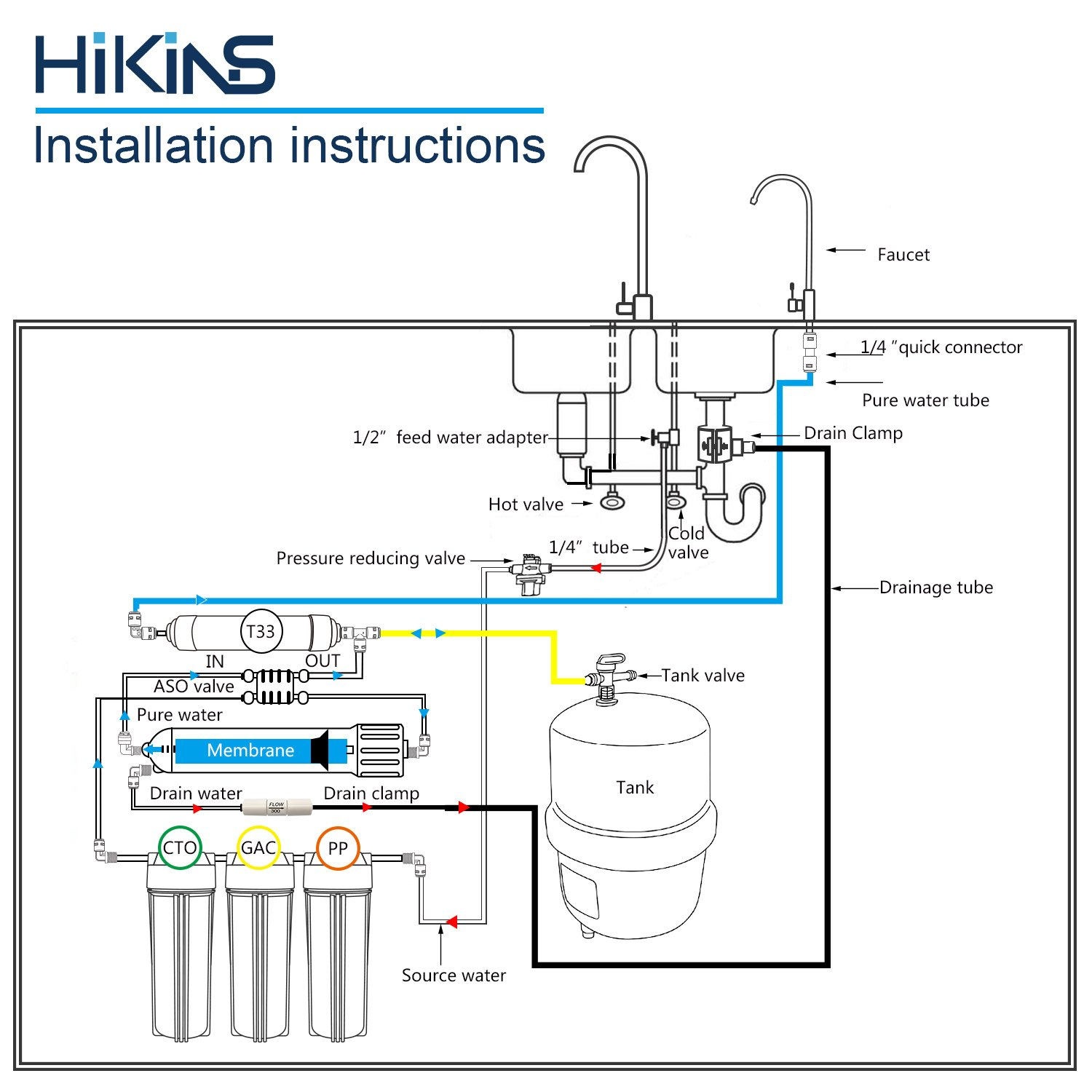 Hikins 7 Stage Faucet Water Filter With Ceramics Filtration Diagram System Long Lasting Tap Purifier