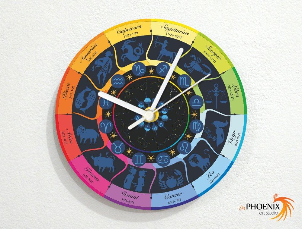Zodiac Sphere Map - Solar System - Novelty Gift - Custom Name Wall Clock