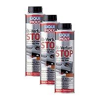Liqui Moly Tapafugas de Aceite para Motores de Gasolina y diésel con o sin Filtro de partículas