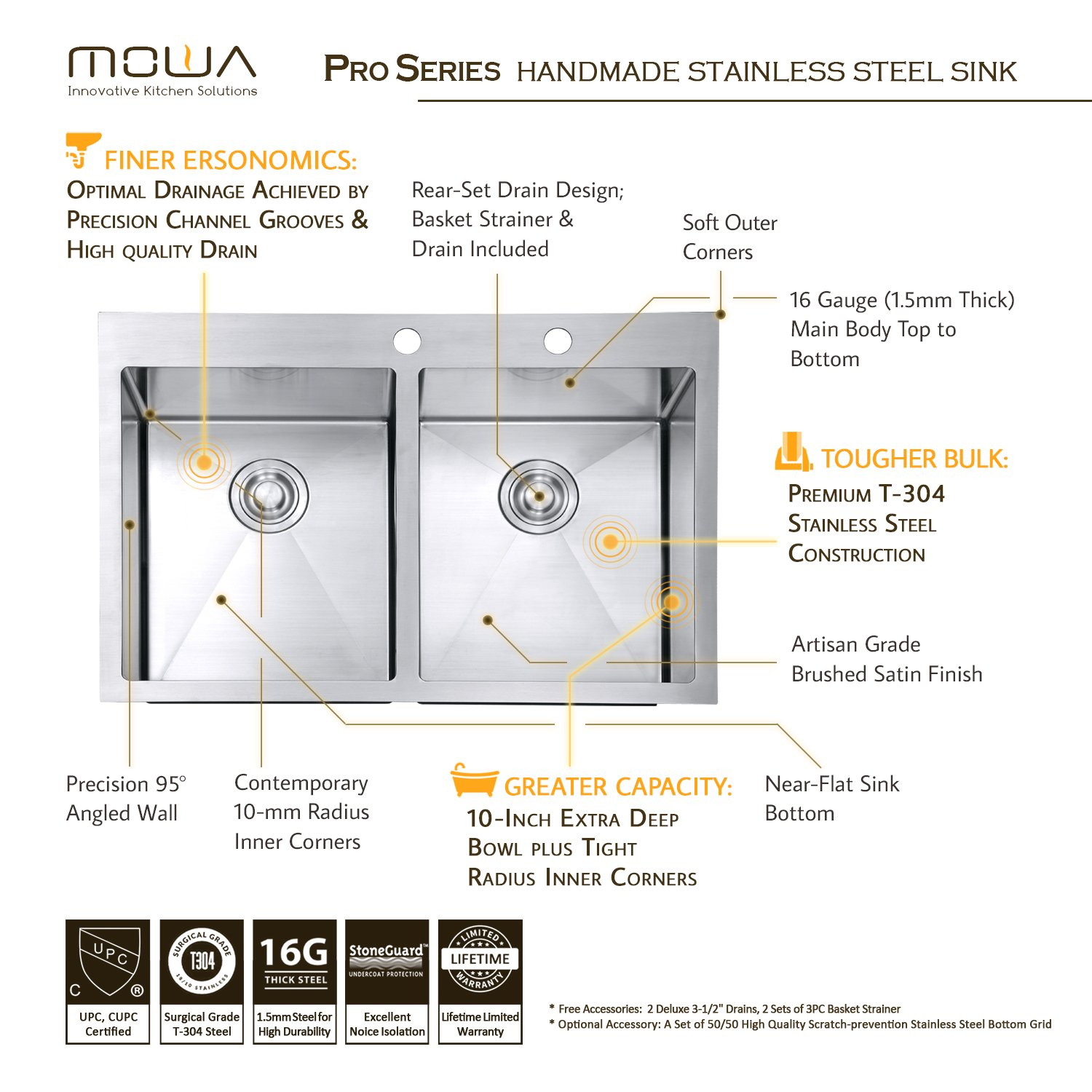 MOWA HTD33DE Upgraded Perfect Drainage Handmade 33'' 16 Gauge Stainless Steel Topmount 50/50 Double Bowl Kitchen Sink, Modern Tight-Radius Style, Commercial Deep Basin, w/Sink Bottom Grids & Strainers by MOWA (Image #4)