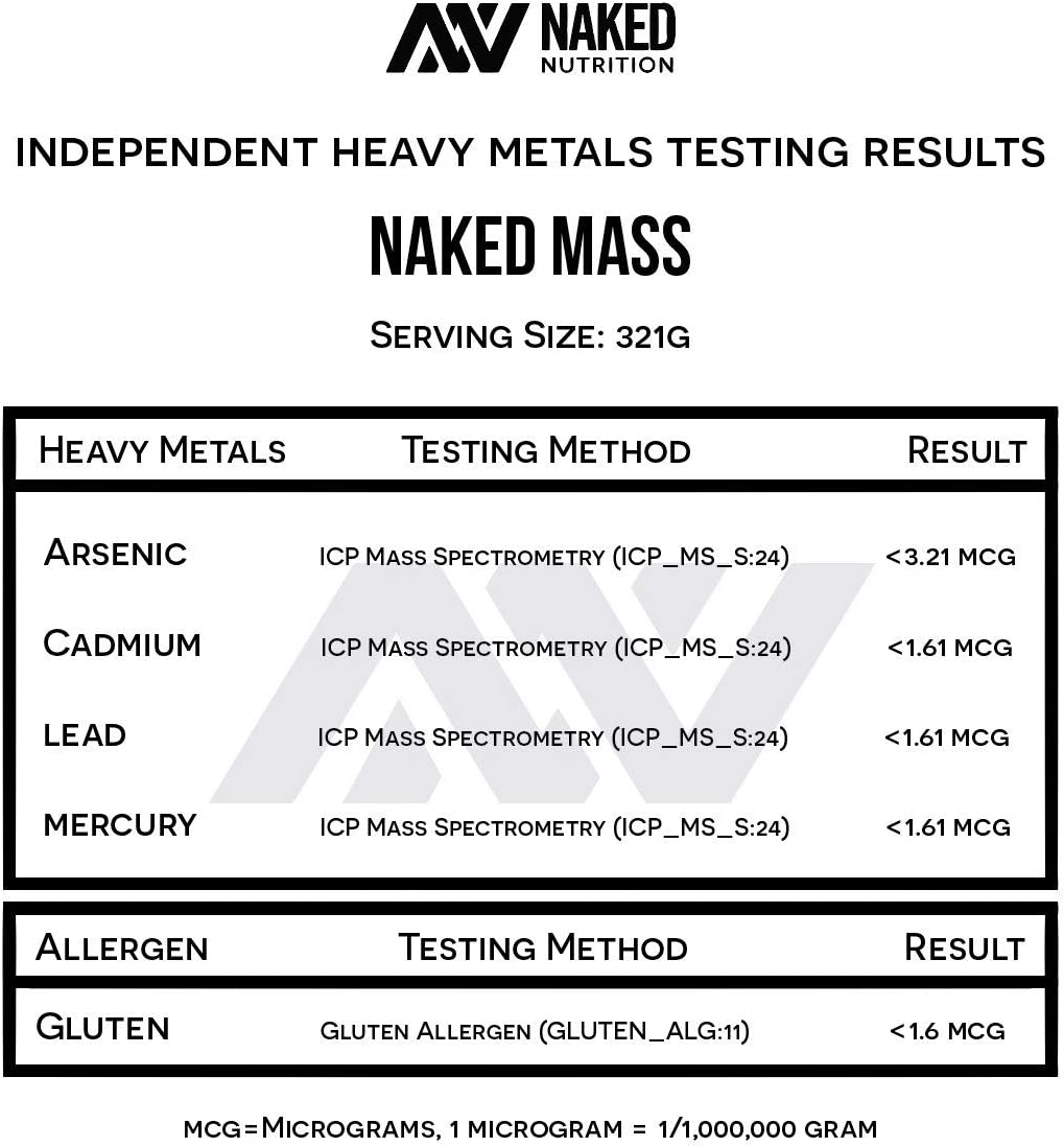 naked mass independent heavy metals testing results