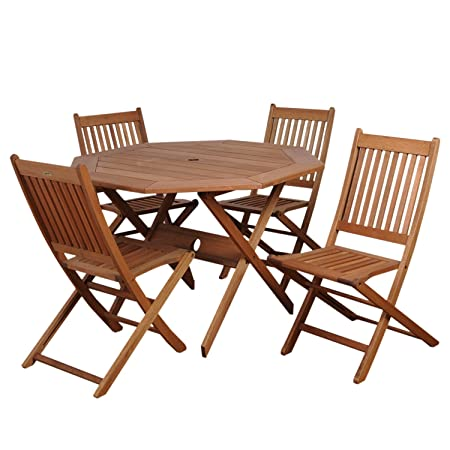 Amazonia Milano 5-Piece Octagon Set