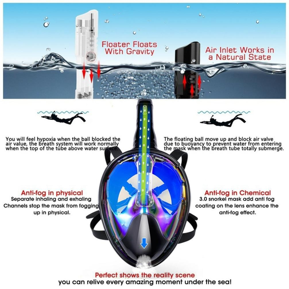yogree 180/° Snorkel Mask Full Face Panoramic Snorkeling Gear with Anti-Fog and Anti-Leak Function Anti-Fog and Anti-Leak Function for Adults /& Kids
