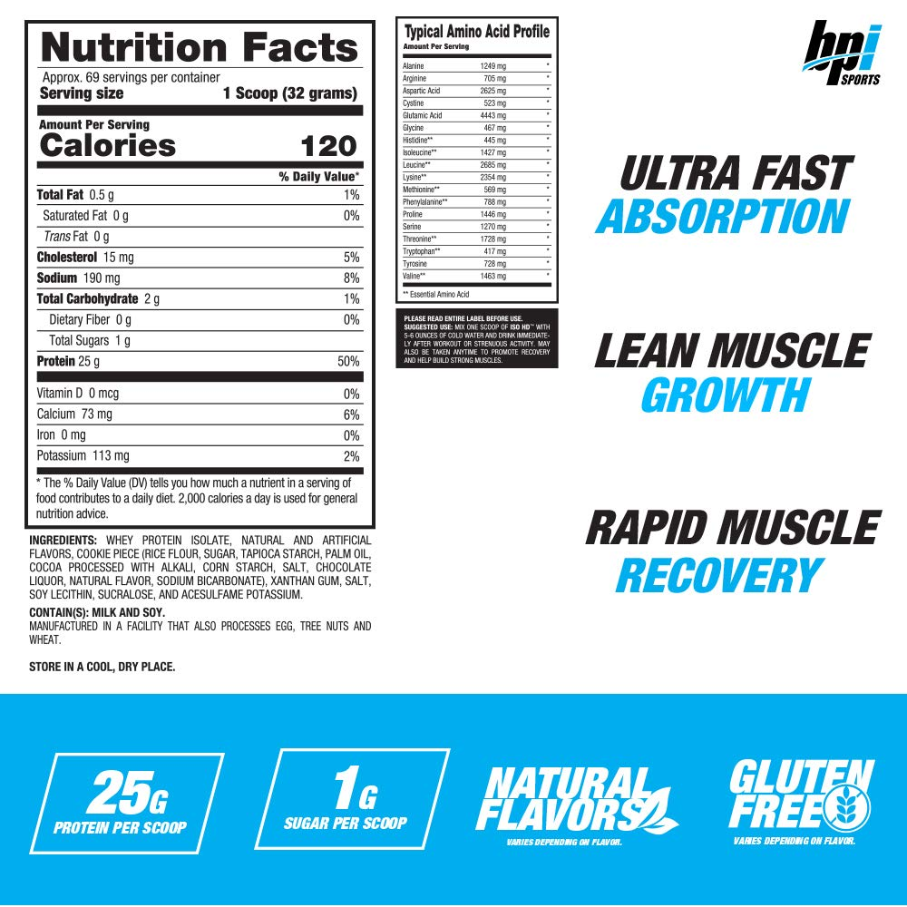 BPI Sports ISO HD 100% Protein Isolate & Hydrolysate, Chocolate Brownie, 5.4 Pound by BPI Sports (Image #2)
