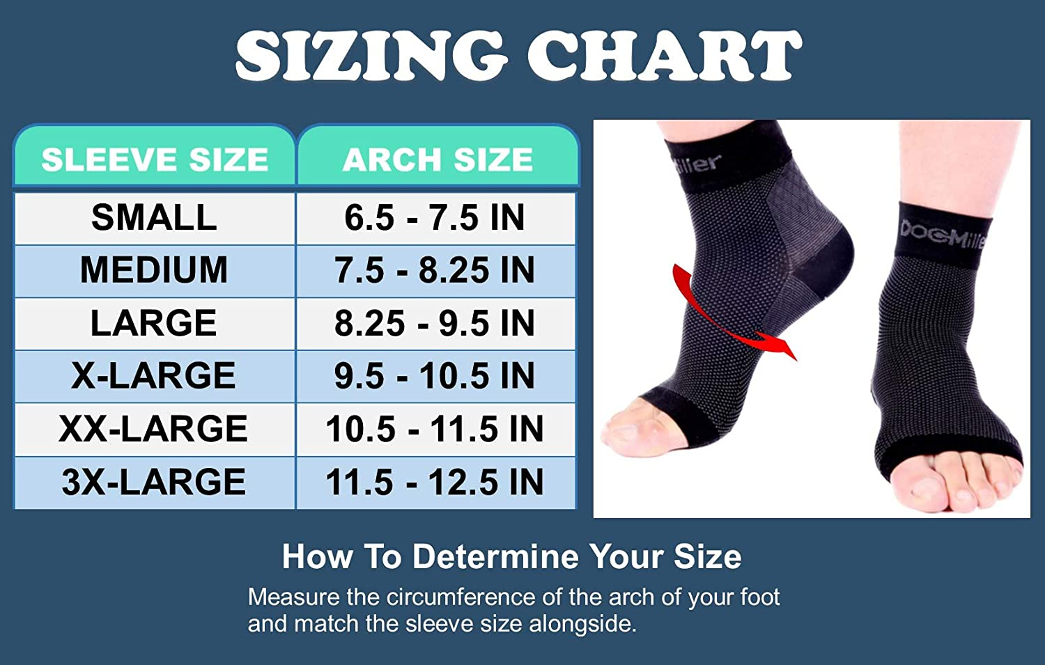 aa3b4e083b Amazon.com: Doc Miller Plantar Fasciitis Socks Medical Grade Compression  Foot Sleeves - Ankle Arch & Heel Support for Achilles Tendon Support, ...