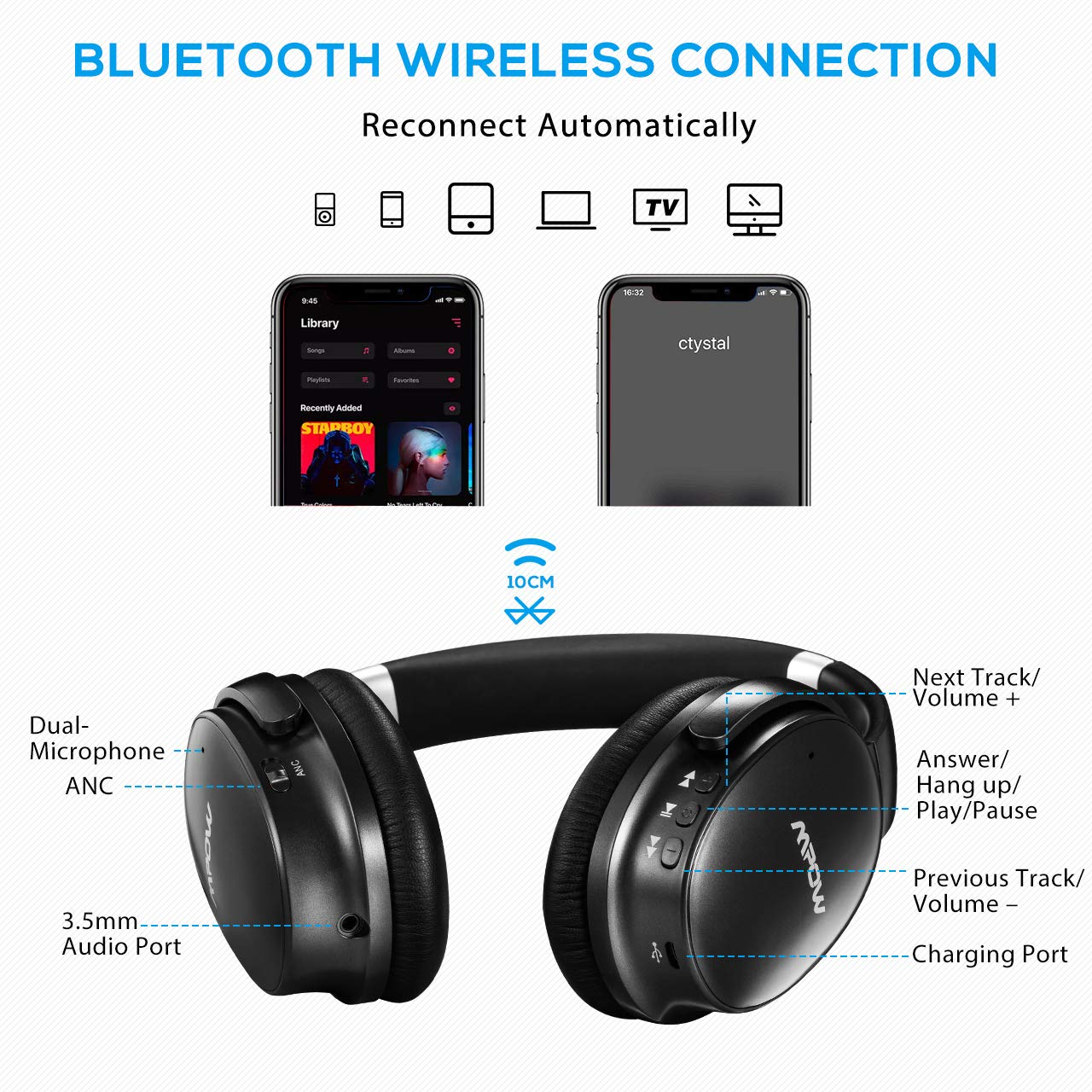 9b470261149 Mpow H10 Active Noise Cancelling Bluetooth Headphones X 1. Carrying Pouch X  1. USB Charging Cable X 1 3.5mm Audio Cable X 1. User Manual X 1