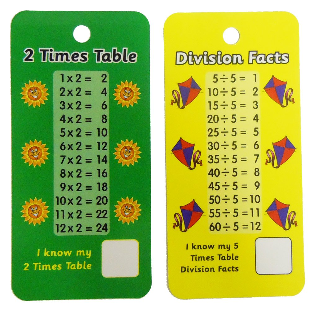 learning ALL full colour ~ KS 2-4 Tables POSTER or Handy Size Flash Cards