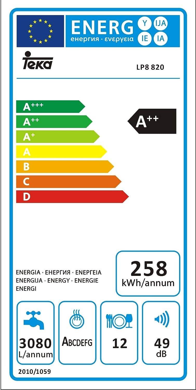 Calificación de eficiencia energética