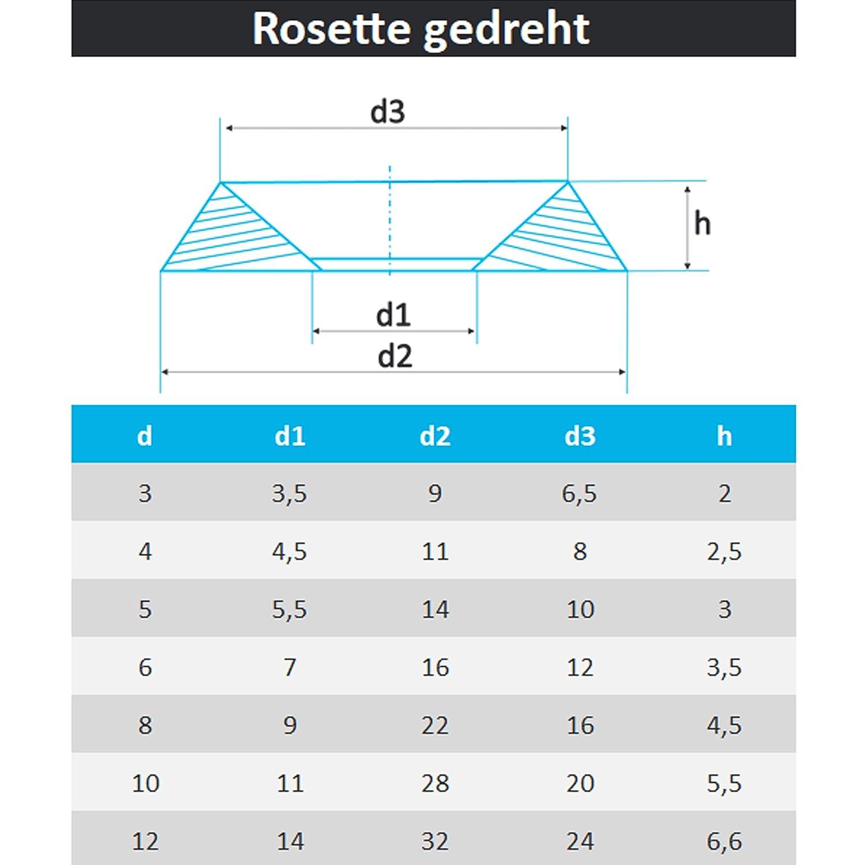 PROTECH 50 St/ück Rosetten gedreht M4 Edelstahl V2A Rostfrei Schrauben-Rosetten/Zierscheiben/Scheiben A2