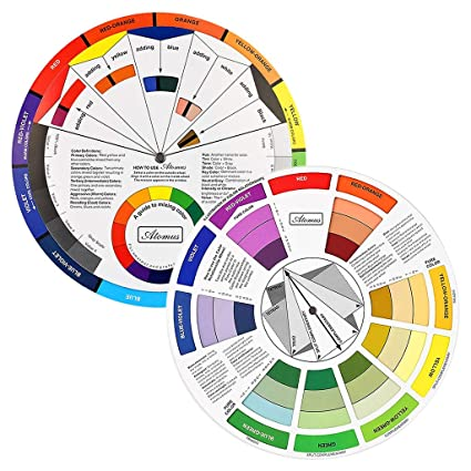 Non Brand Creative Color Wheel Paint Mixing Learning Guide Art Class Teaching Tool For Makeup Blending Board Chart Color Mixed Guide Mix Colours