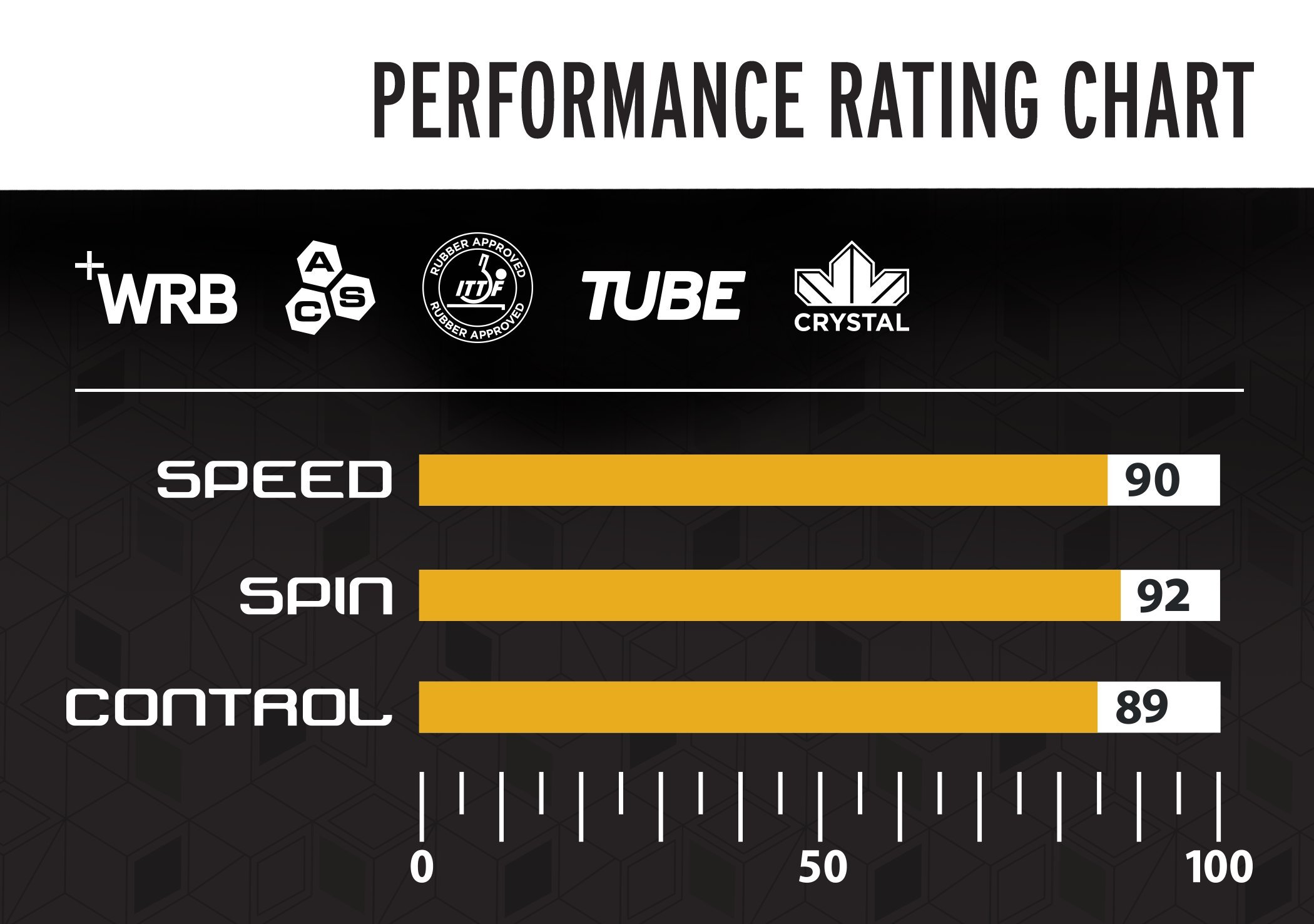 Stiga Supreme Performance Level Table Tennis Racket Made With Ittf Rackets Diagram Approved Rubber For Tournament Play Features Acs Control And Speed T1270