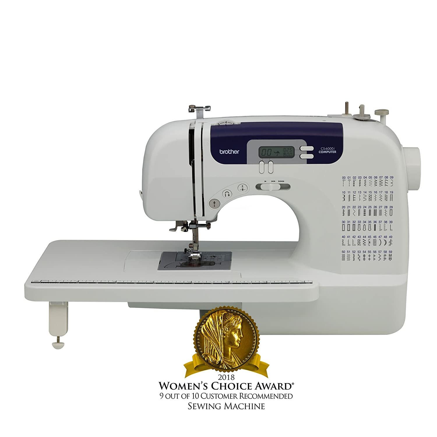 Top 5 Best Computerized Sewing Machines In 2019 2