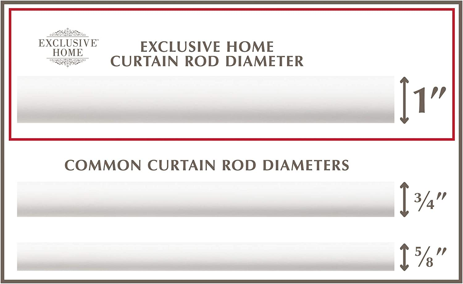 Matte White 66-120 Chaps Ogee 1 Window Curtain Rod and Finial Set