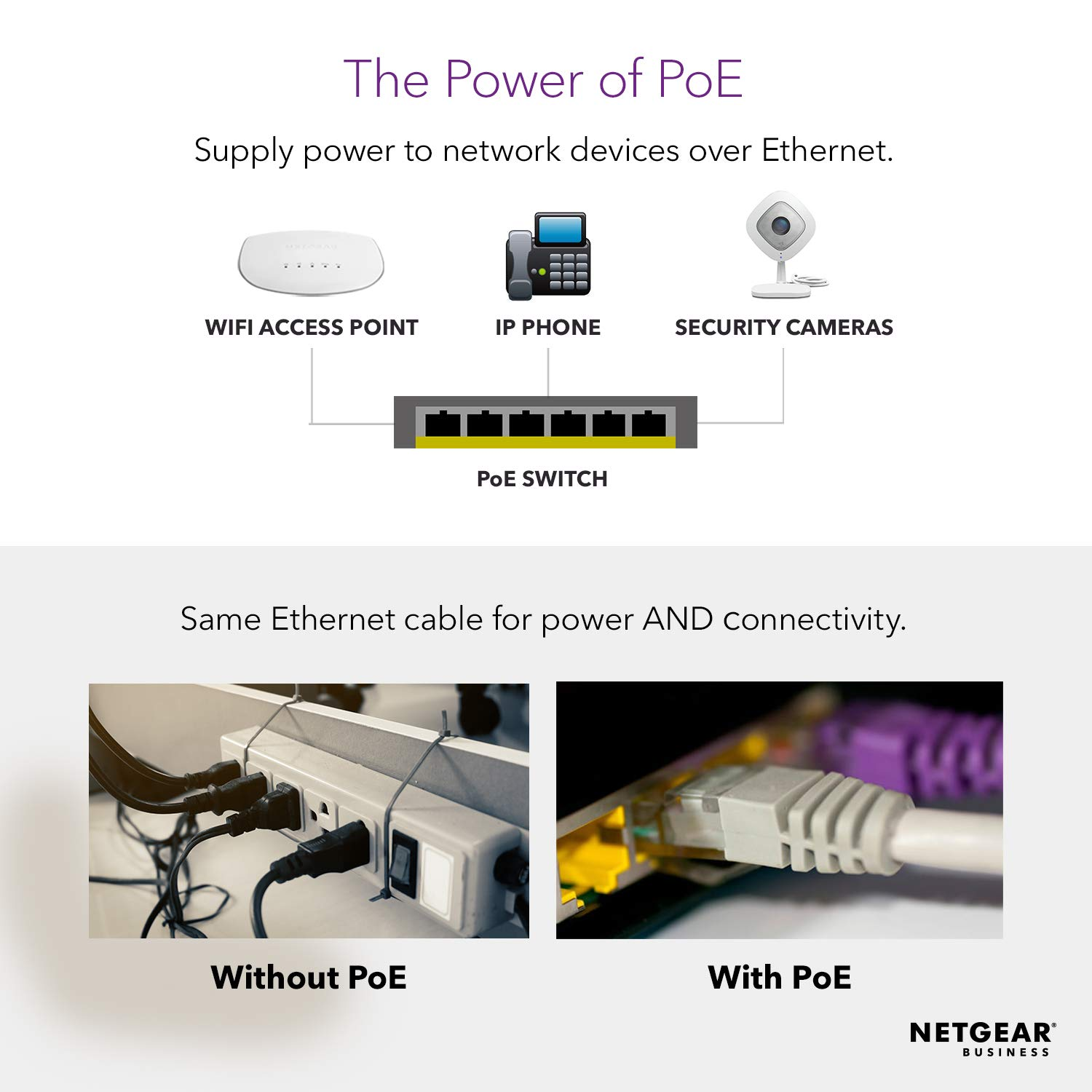 NETGEAR 26-Port Gigabit Ethernet Fully Managed PoE Switch - with 24 x PoE @ 192W Desktop//Rackmount 4 x 1G SFP GSM7226LP M4100 Series and ProSAFE Lifetime Protection