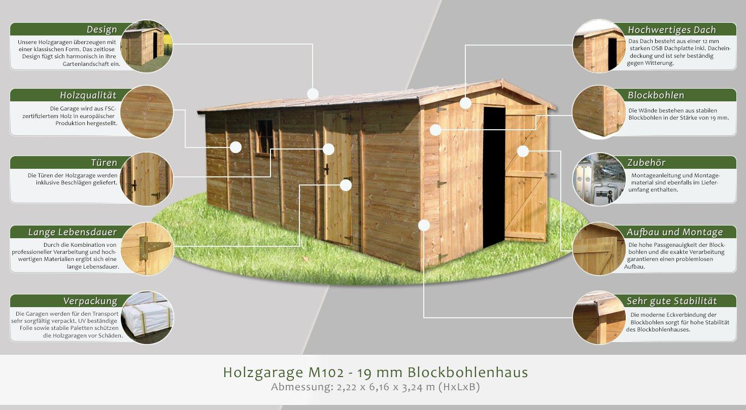 Holzgarage Blockbohlen 19 Mm M102   H222xL616xB324: Amazon.de: Baumarkt